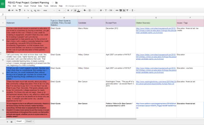 contentplanning