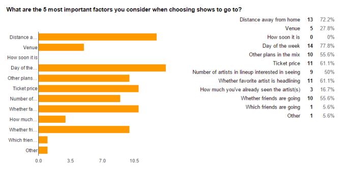 results_factors